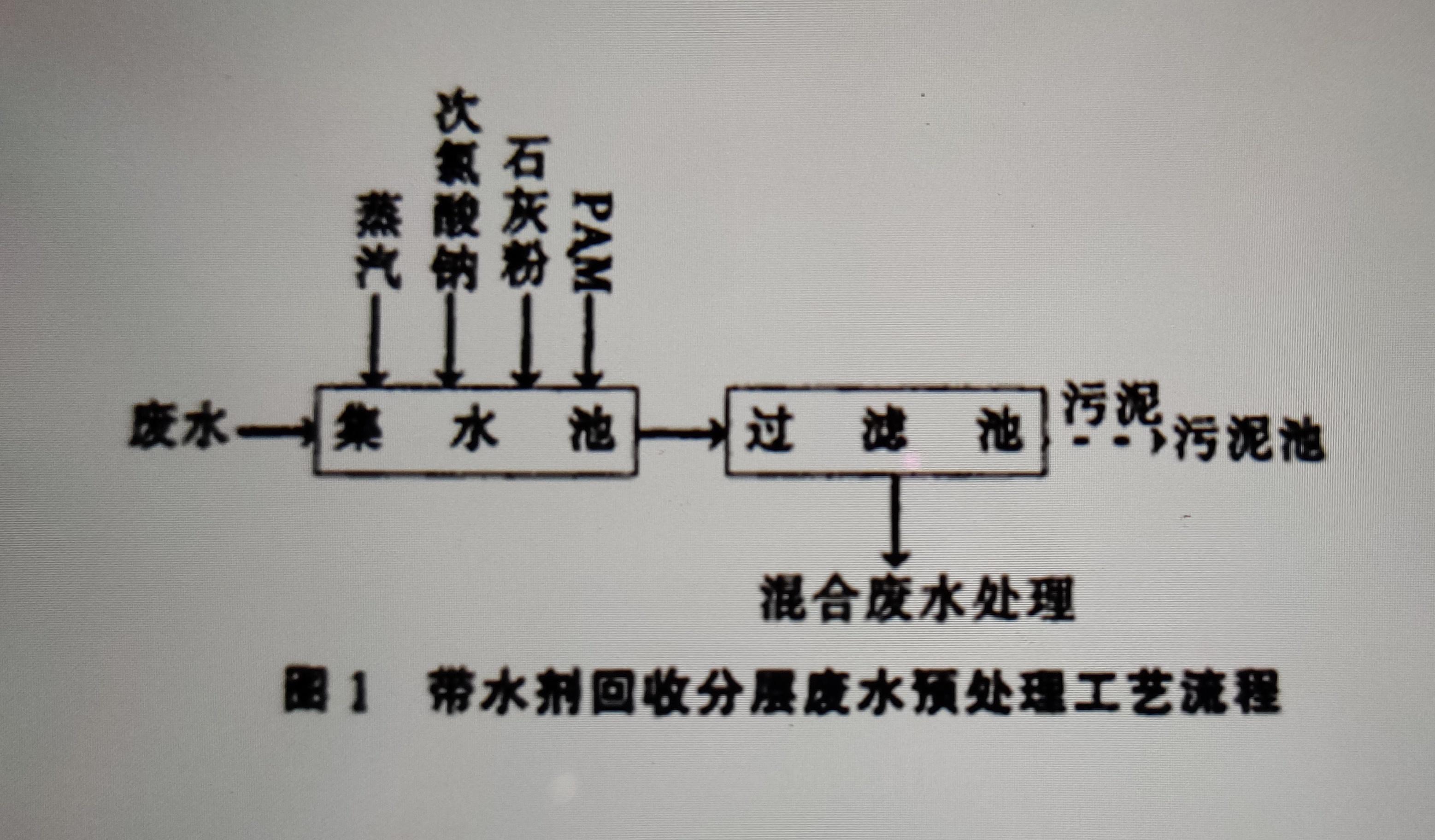 带水剂回收分层废水的预处理的工艺流程