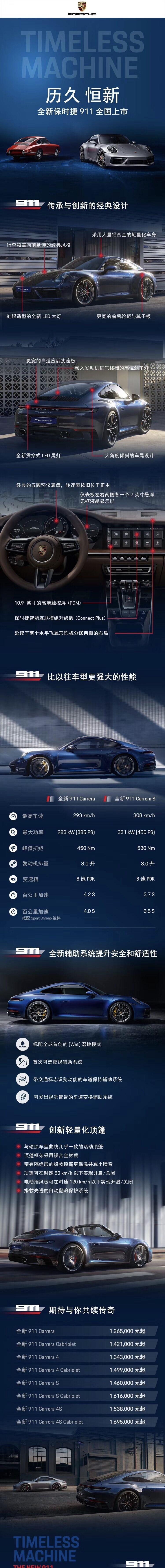 长图看全新一代保时捷911:最快3.4秒破百