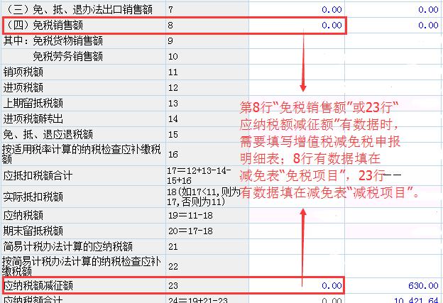 一般纳税人《增值税减免税申报明细表》如何填写?