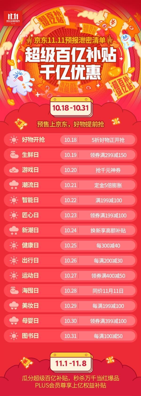 杨紫成为京东全新品牌代言人,并公布双11超级大优惠-玩懂手机网 - 玩懂手机第一手的手机资讯网(www.wdshouji.com)