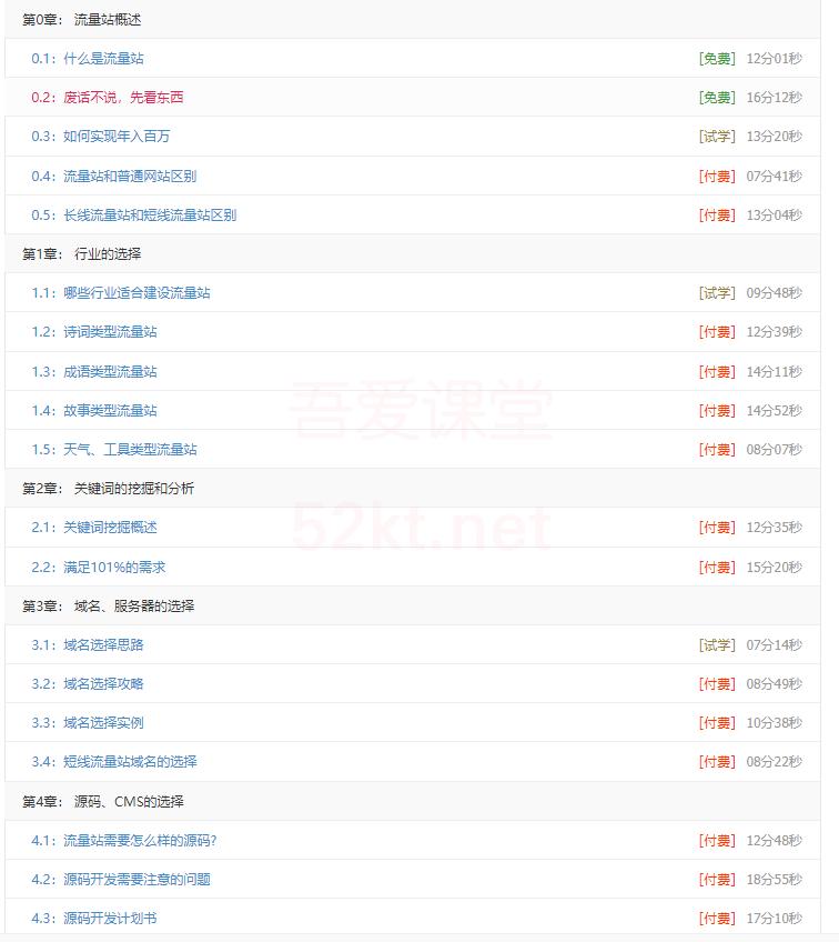 张新星seo百万流量站运营社群教程
