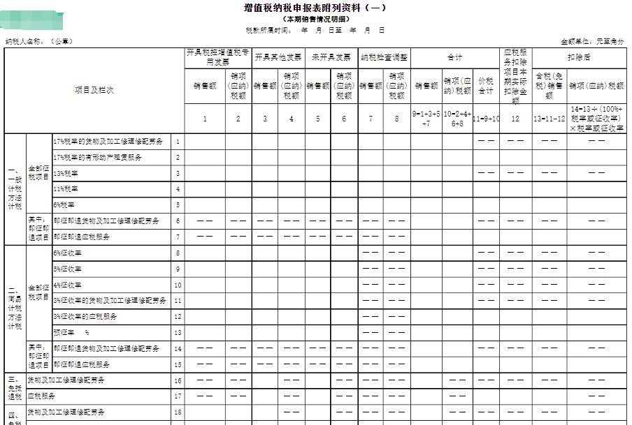 增值税附表一如何填写(无法录入数据)