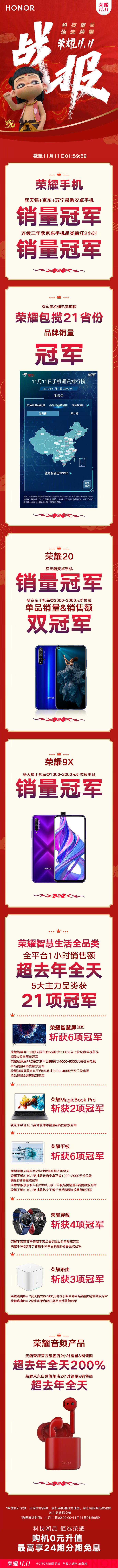 荣耀手机官方公布双11战报速递:斩获天猫+京东+苏宁易购安卓手机销量冠军