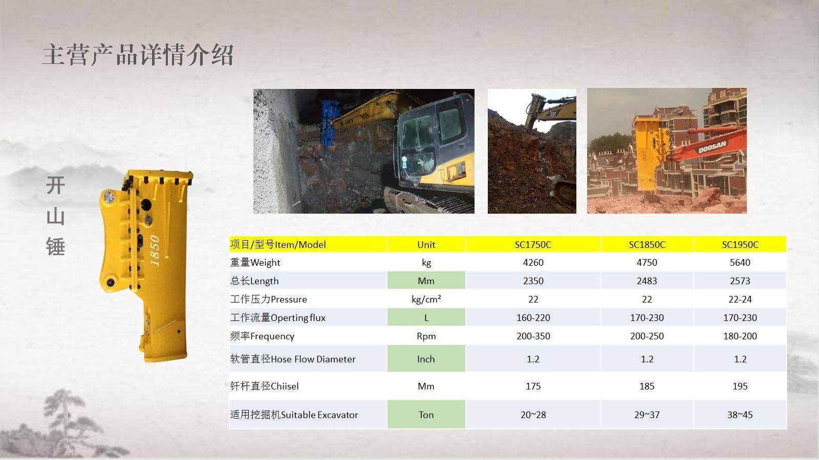 正文 挖机破碎斗轮式挖掘机有哪些属具钩机粉碎斗挖掘机旋转筛