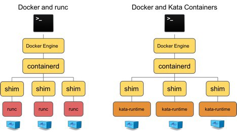docker runtime plugin