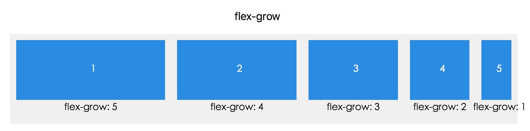 flex-grow图