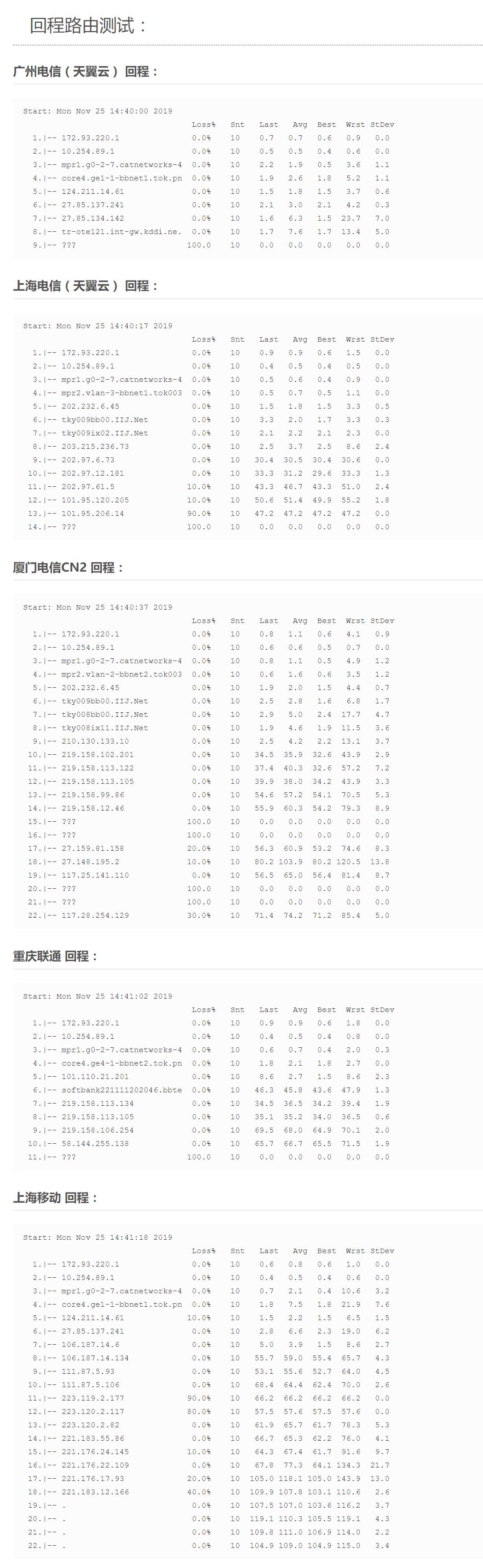 2019黑五优惠GreenCloudVPS日本大盘鸡 28刀 脚本测试 路由测试 仅供参考-高岸姬