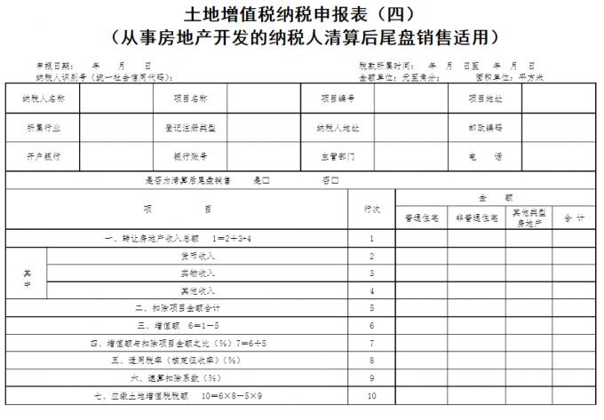 土地增值税表(四)中,显示的税款所属期不正确怎么办?