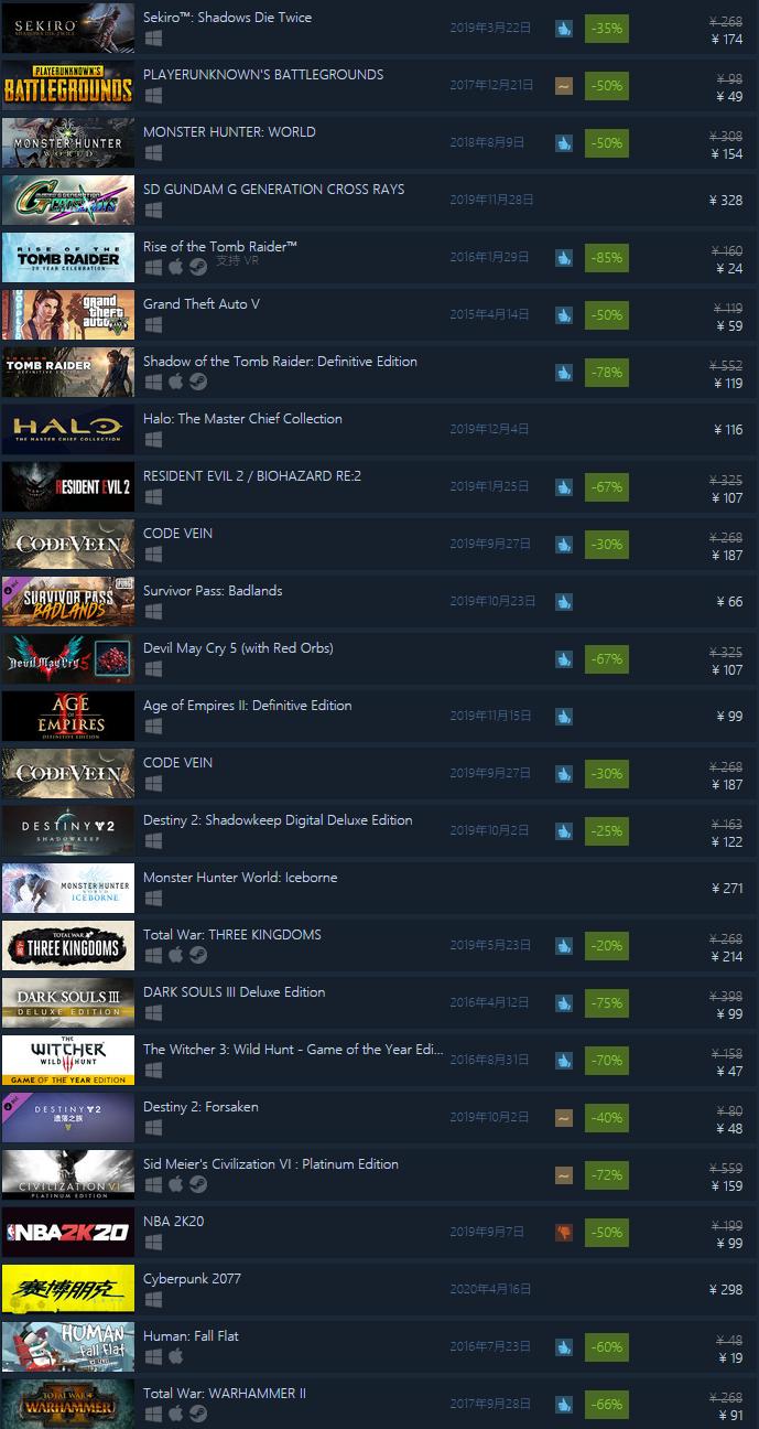 准备好了吗?Steam秋季特卖正式开始 上万款游戏大促销