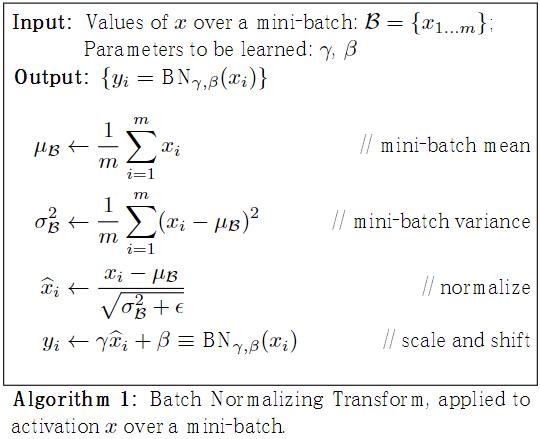 Batch Normalization Transform