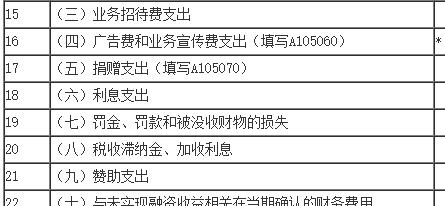 申报结果反馈:申报失败,异常原因:1010030098000009:保存失败!错误原因:《纳税调整项目明细表 A105000 》 第18行第1列利息支出调整项目的账载金额-XXX>XX必须>=0