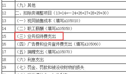 自查提示:当201从事股权投资业务选择否时,A105000第15行第2列≤A105000第1列×60%与……与上述条件孰小值小于零,则A105000第15行2列则需填零,请调整