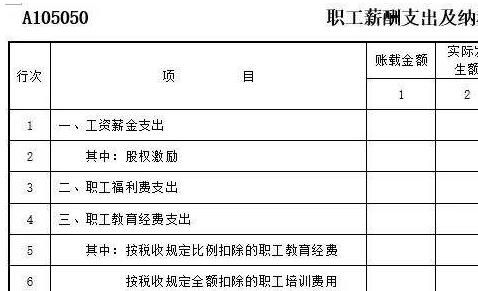 A105050 职工薪酬支出及纳税调整明细表第3行职工福利费如何填写?