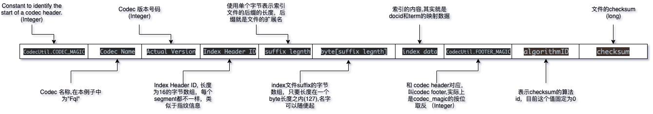 index_file_format.png