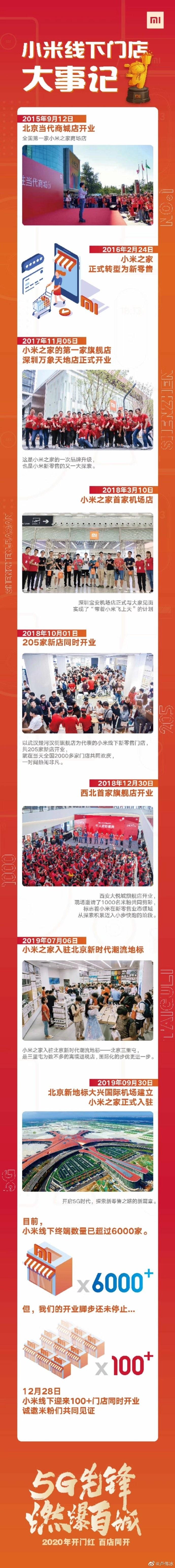 小米线下新零售持续探索:12 月 28 号全国百店开业,5G 先锋燃爆百城