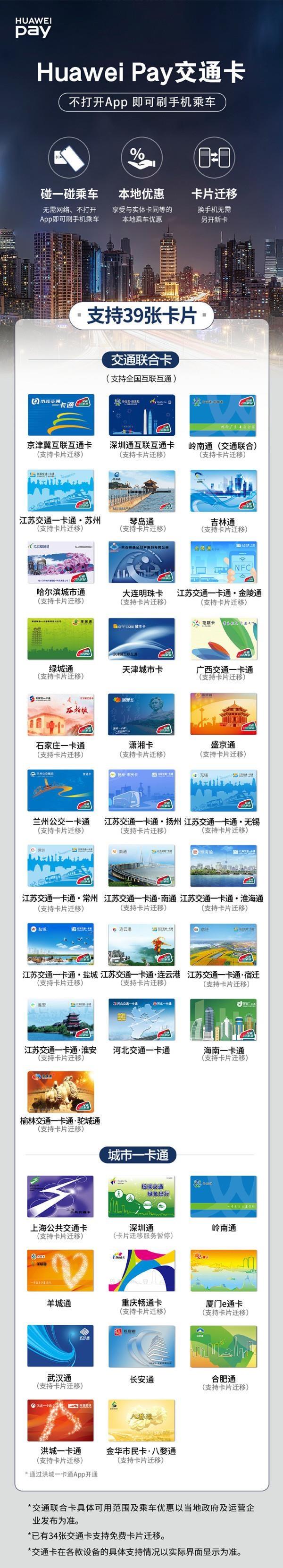 华为 Huawei Pay 新上线支持 6 个城市交通卡