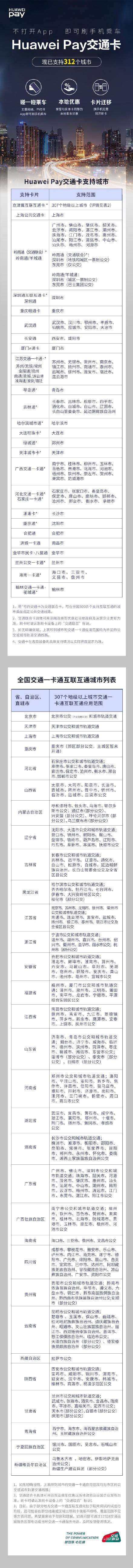 华为Huawei Pay新上线支持6个城市交通卡