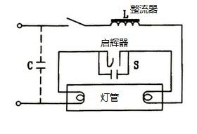 日光灯(荧光灯)发光工作原理电路图