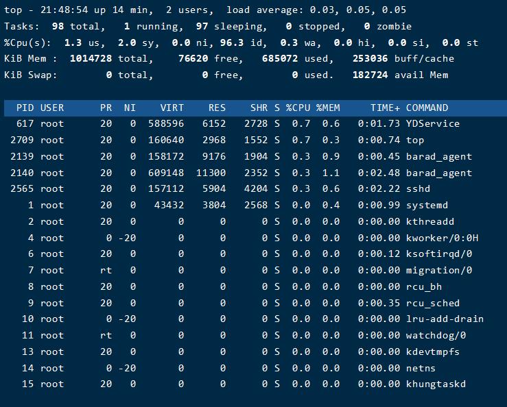 19ioZV - 网站出现 Error establishing a database connection 的解决办法