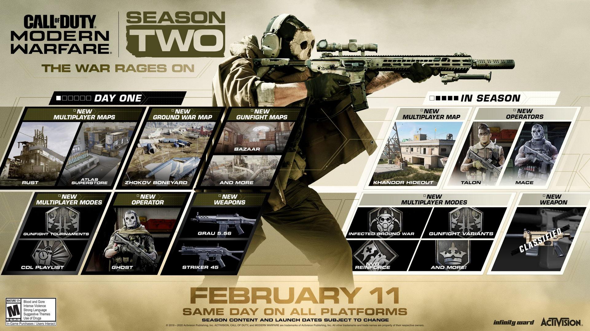 《使命召唤16:现代战争》发布第二赛季预告片:2月12日正式上线