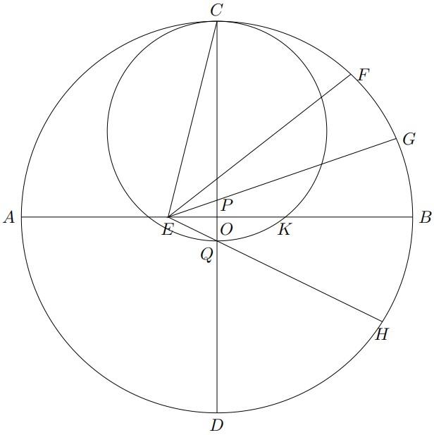 尺规作图法作正十七边形