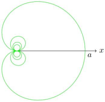 平面曲线(二)